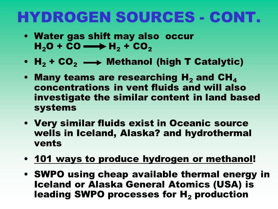 HYDROGEN SOURCES - CONT.
