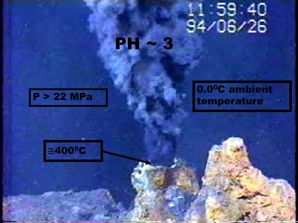 P > 22 MPa 0.0 0 C ambient temperature  400 0 C PH ~ 3