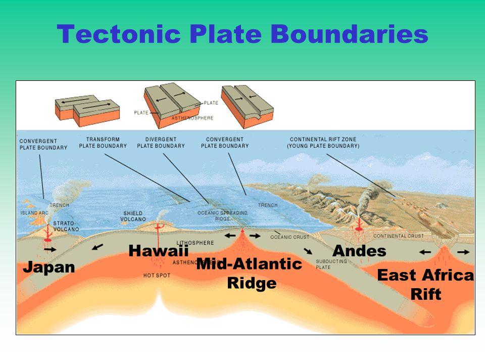 Japan Hawaii Mid-Atlantic Ridge Andes East Africa Rift Tectonic Plate Boundaries
