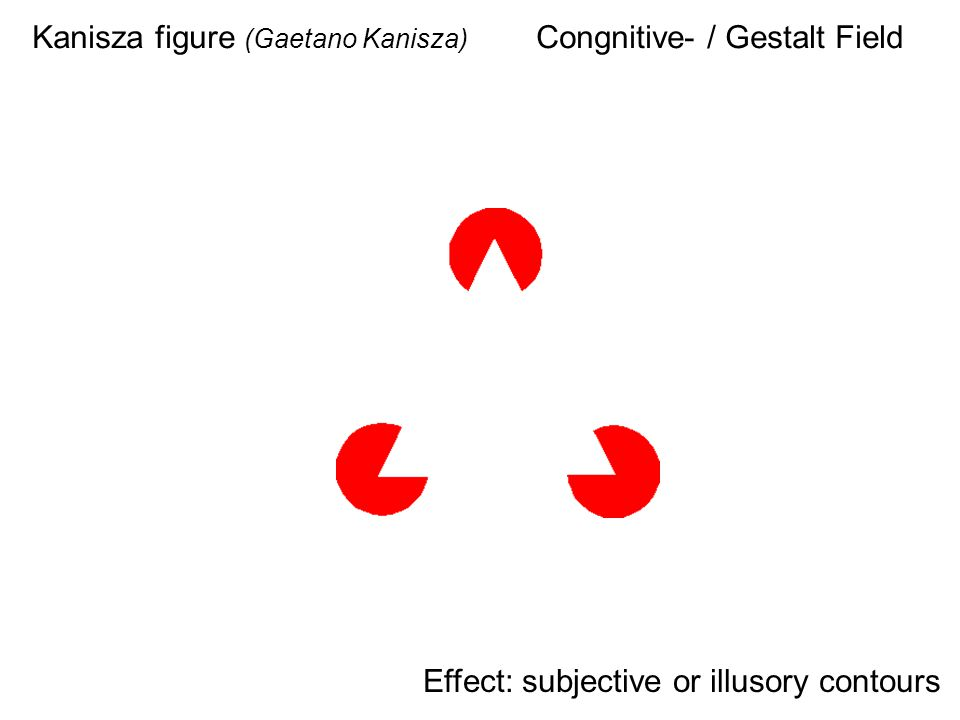 Kanisza figure (Gaetano Kanisza) Effect: subjective or illusory contours Congnitive- / Gestalt Field