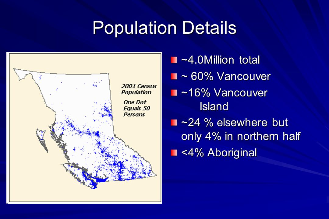 Population Details ~4.0Million total ~ 60% Vancouver ~16% Vancouver Island ~24 % elsewhere but only 4% in northern half <4% Aboriginal