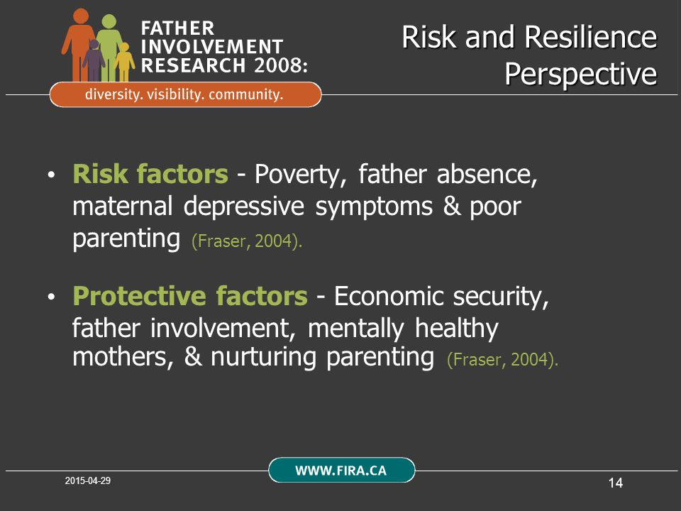 14 Risk factors - Poverty, father absence, maternal depressive symptoms & poor parenting (Fraser, 2004).
