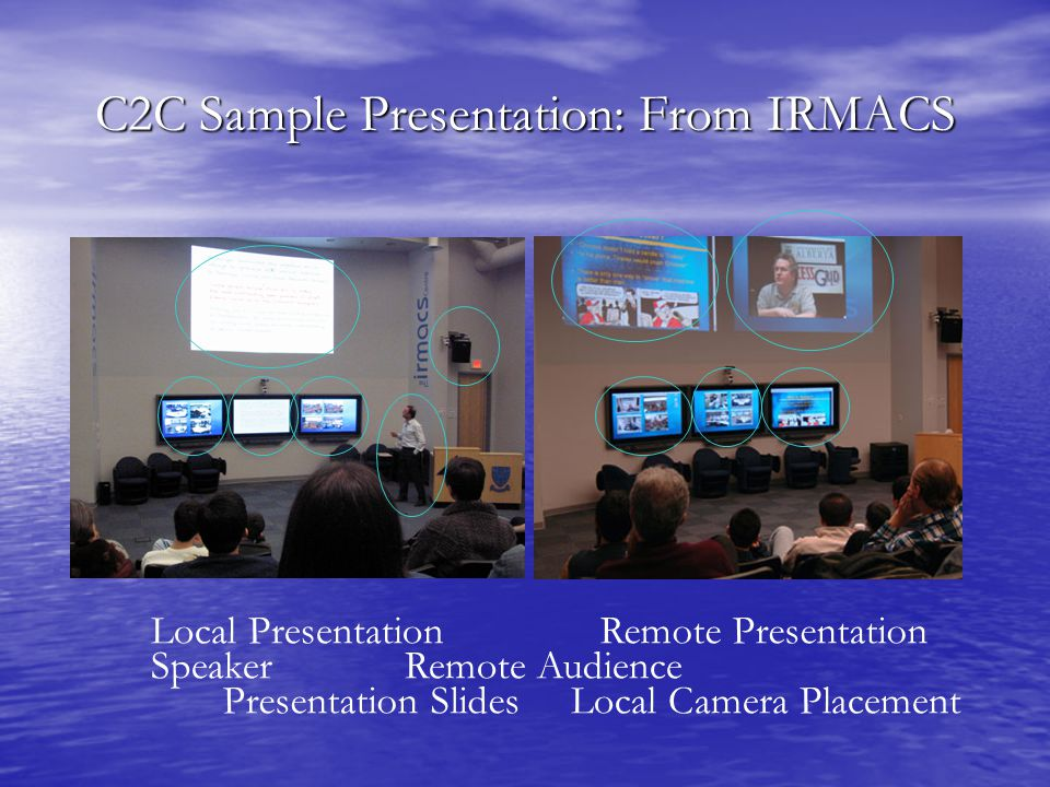 C2C Sample Presentation: From IRMACS Local PresentationRemote Presentation Presentation Slides SpeakerRemote Audience Local Camera Placement