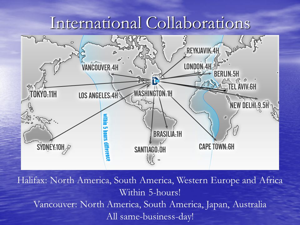 International Collaborations Halifax: North America, South America, Western Europe and Africa Within 5-hours.