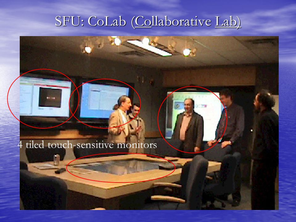 SFU: CoLab (Collaborative Lab) 4 tiled touch-sensitive monitors