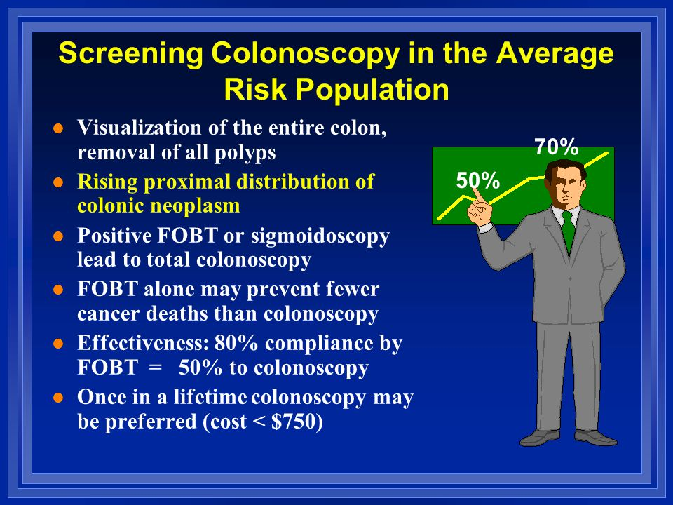 Screening Colonoscopy in the Average Risk Population l Visualization of the entire colon, removal of all polyps l Rising proximal distribution of colonic neoplasm l Positive FOBT or sigmoidoscopy lead to total colonoscopy l FOBT alone may prevent fewer cancer deaths than colonoscopy l Effectiveness: 80% compliance by FOBT = 50% to colonoscopy l Once in a lifetime colonoscopy may be preferred (cost < $750) 50% 70%