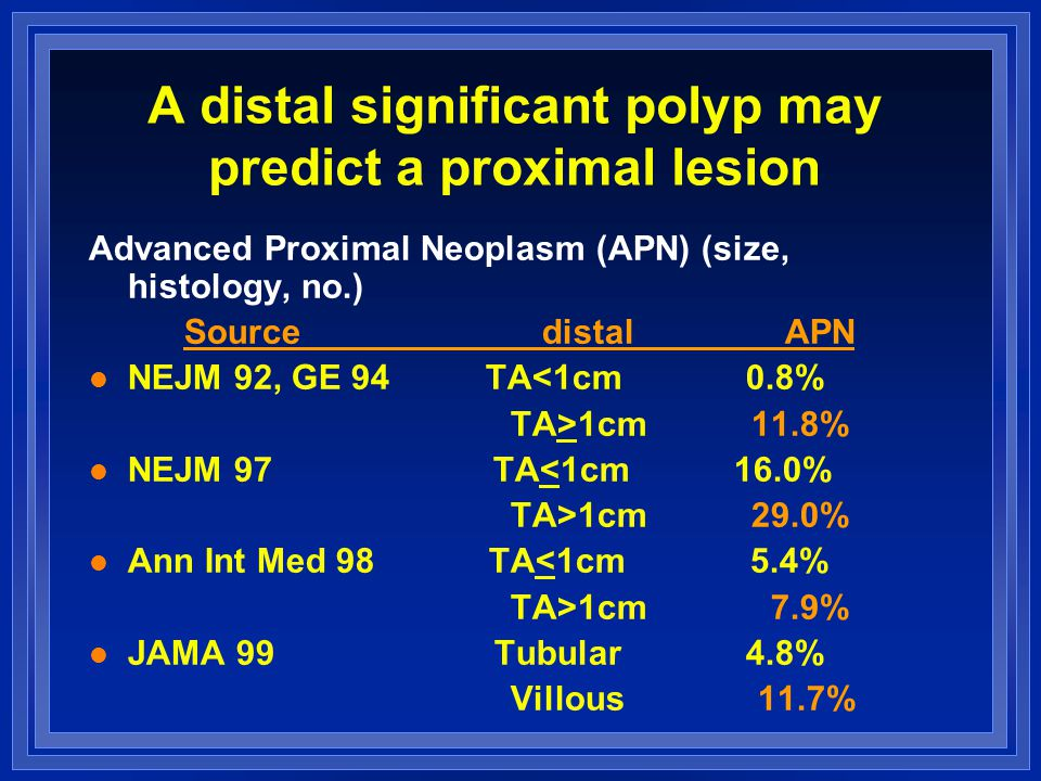A distal significant polyp may predict a proximal lesion Advanced Proximal Neoplasm (APN) (size, histology, no.) Source distal APN l NEJM 92, GE 94 TA<1cm 0.8% TA>1cm 11.8% l NEJM 97 TA<1cm 16.0% TA>1cm 29.0% l Ann Int Med 98 TA<1cm 5.4% TA>1cm 7.9% l JAMA 99 Tubular 4.8% Villous 11.7%