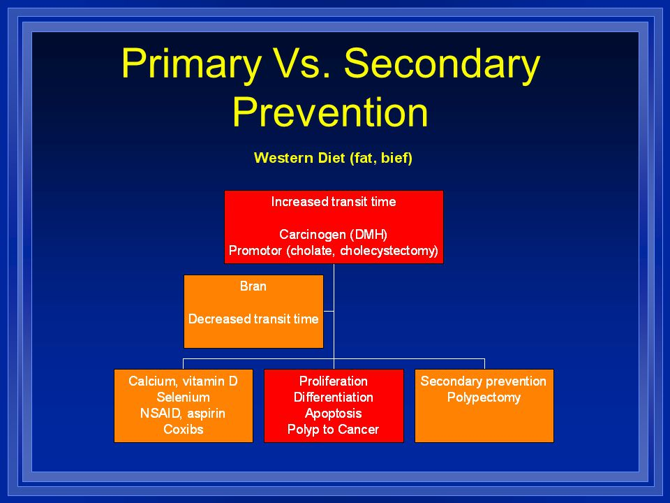 Primary Vs. Secondary Prevention