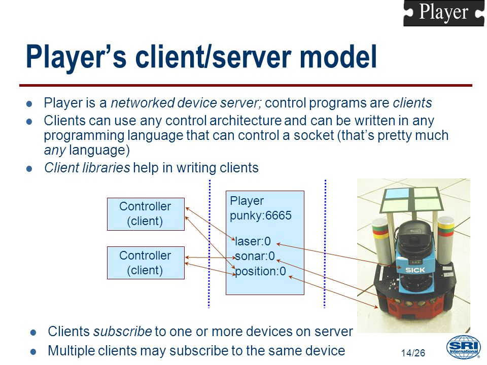14/26 Player's client/server model l Player is a networked device server; control programs are clients l Clients can use any control architecture and can be written in any programming language that can control a socket (that's pretty much any language) l Client libraries help in writing clients l Clients subscribe to one or more devices on server l Multiple clients may subscribe to the same device Controller (client) Controller (client) Player punky:6665 laser:0 sonar:0 position:0