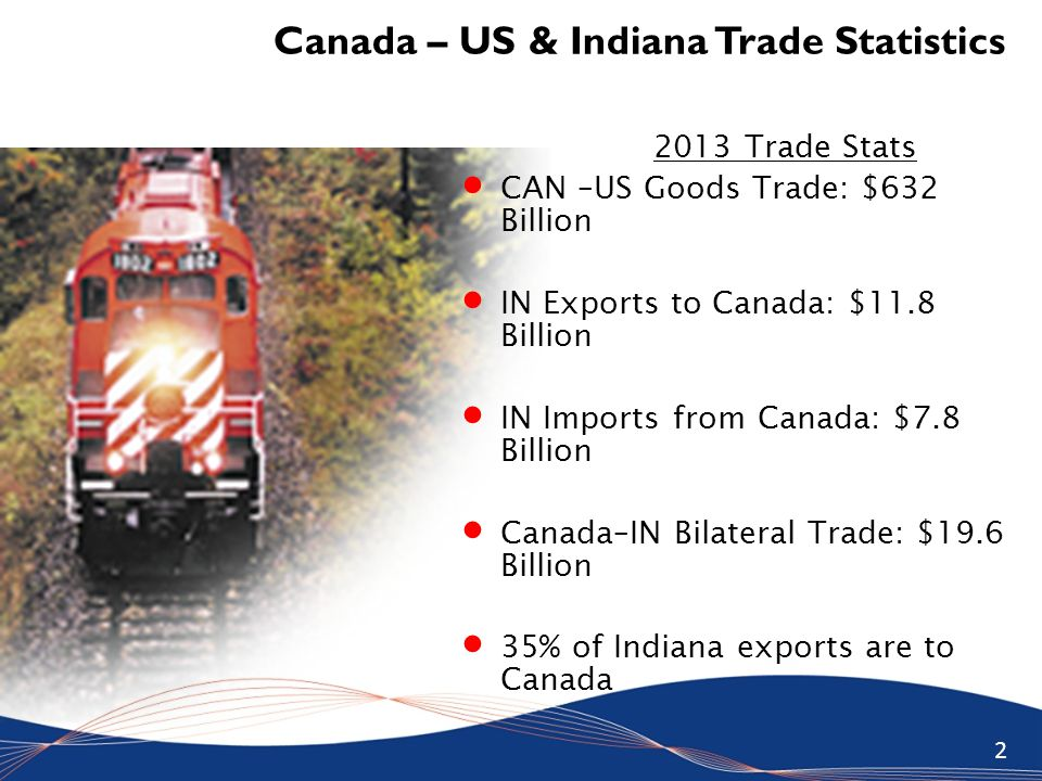 2 V Easy Access to Markets Canada – US & Indiana Trade Statistics 2013 Trade Stats  CAN –US Goods Trade: $632 Billion  IN Exports to Canada: $11.8 Billion  IN Imports from Canada: $7.8 Billion  Canada–IN Bilateral Trade: $19.6 Billion  35% of Indiana exports are to Canada