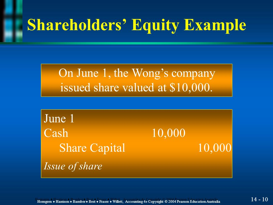 14 - 9 Horngren ♦ Harrison ♦ Bamber ♦ Best ♦ Fraser ♦ Willett, Accounting 4e Copyright © 2004 Pearson Education Australia Shareholders' Equity Share capital Retained profits Owners' equity in the company has two components: