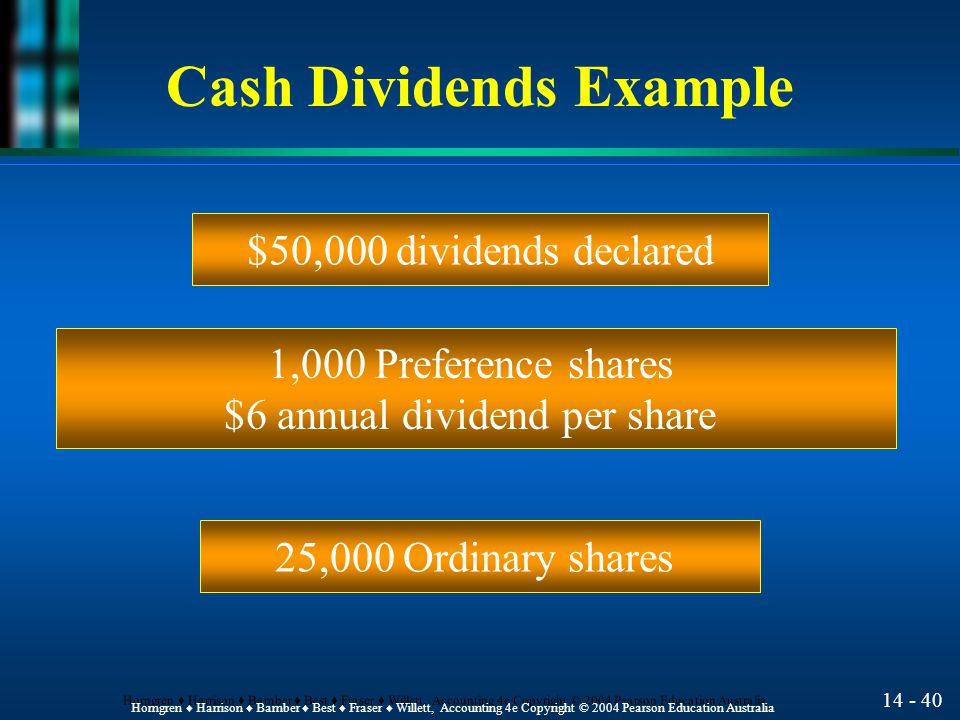 14 - 39 Horngren ♦ Harrison ♦ Bamber ♦ Best ♦ Fraser ♦ Willett, Accounting 4e Copyright © 2004 Pearson Education Australia Cash Dividends Example June 15 Dividends Payable60,000 Cash60,000 Paid a cash dividend April 1 Retained Profits60,000 Dividends Payable60,000 Declared a cash dividend