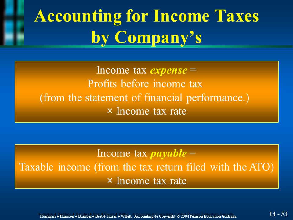 14 - 52 Horngren ♦ Harrison ♦ Bamber ♦ Best ♦ Fraser ♦ Willett, Accounting 4e Copyright © 2004 Pearson Education Australia Objective 7 Account for the income tax of a company.