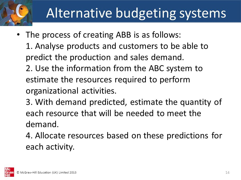 © McGraw-Hill Education (UK) Limited 2013 The process of creating ABB is as follows: 1.