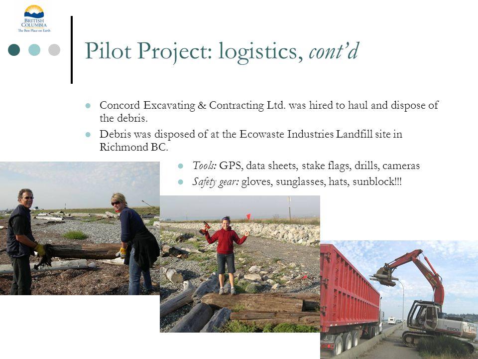 Pilot Project: logistics, cont'd Concord Excavating & Contracting Ltd.