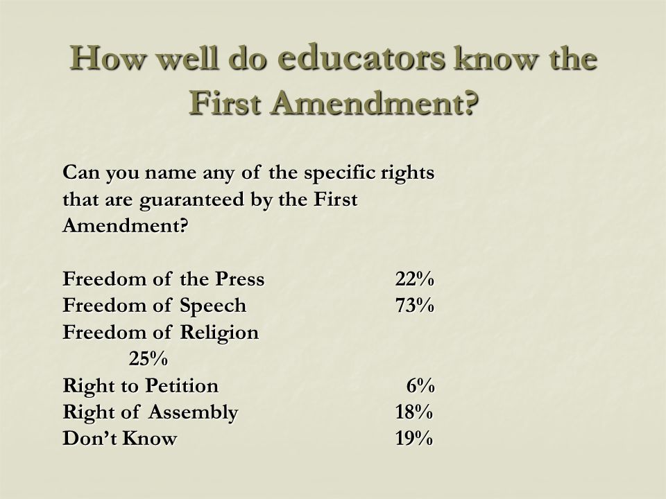 Do students in public schools have First Amendment rights? □ Yes □ No □ It depends