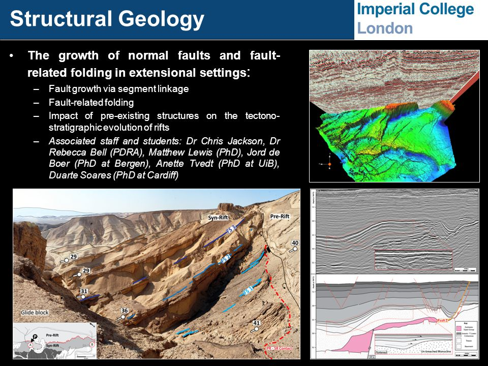 Structural Geology The growth of normal faults and fault- related folding in extensional settings : –Fault growth via segment linkage –Fault-related f