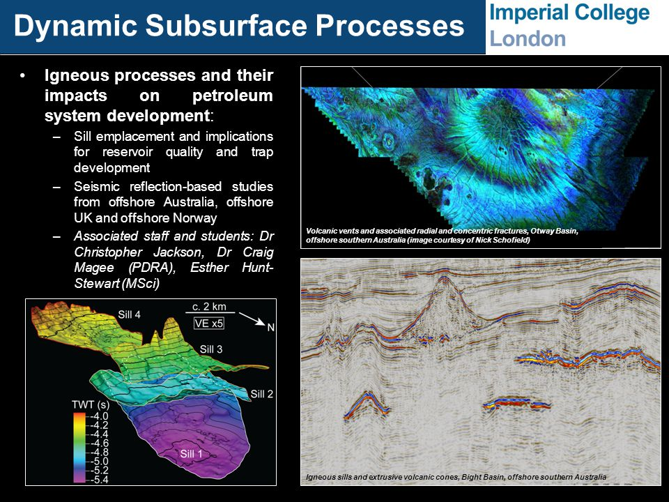 Dynamic Subsurface Processes Igneous processes and their impacts on petroleum system development: –Sill emplacement and implications for reservoir qua