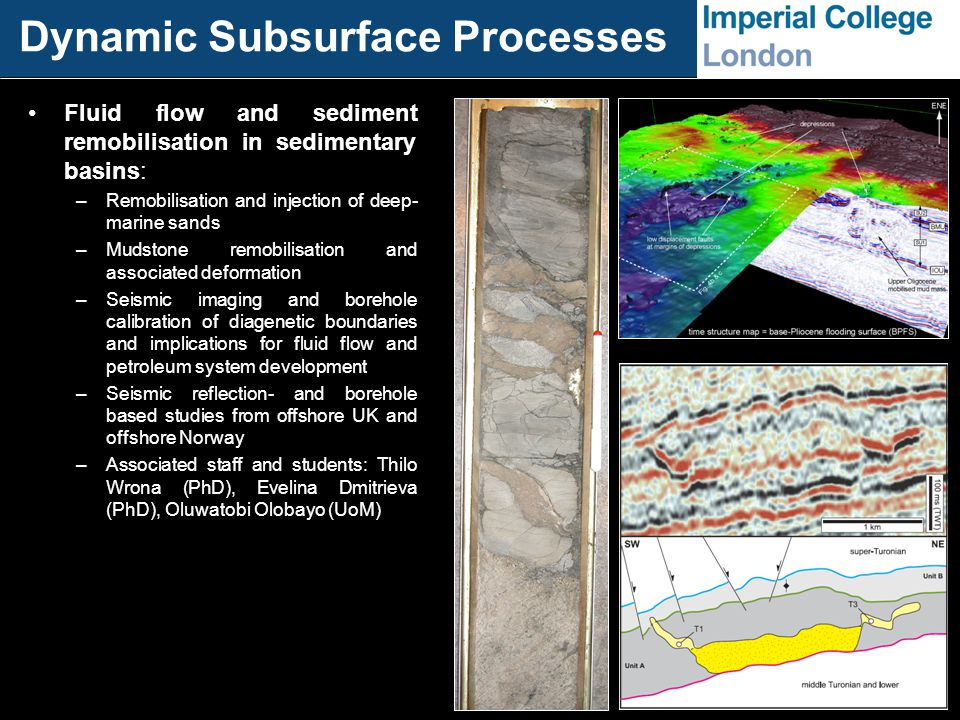 Dynamic Subsurface Processes Fluid flow and sediment remobilisation in sedimentary basins: –Remobilisation and injection of deep- marine sands –Mudsto