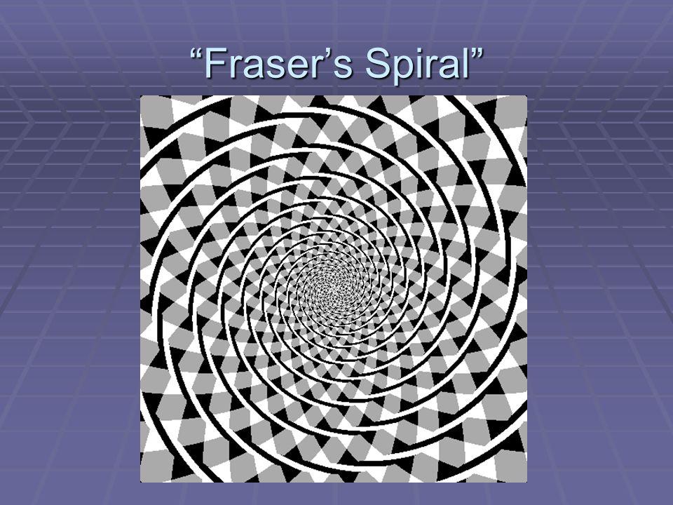 Fraser's Spiral