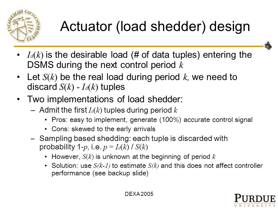 DEXA 2005 Actuator (load shedder) design I d (k) is the desirable load (# of data tuples) entering the DSMS during the next control period k Let S(k)