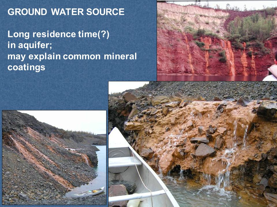 GROUND WATER SOURCE Long residence time(?) in aquifer; may explain common mineral coatings