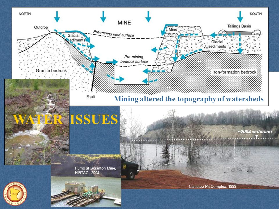 HYDROLOGY OF THE CHISHOLM LAKES AREA Water level gauge Twin City N.