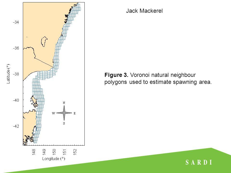 Jack Mackerel Figure 4.