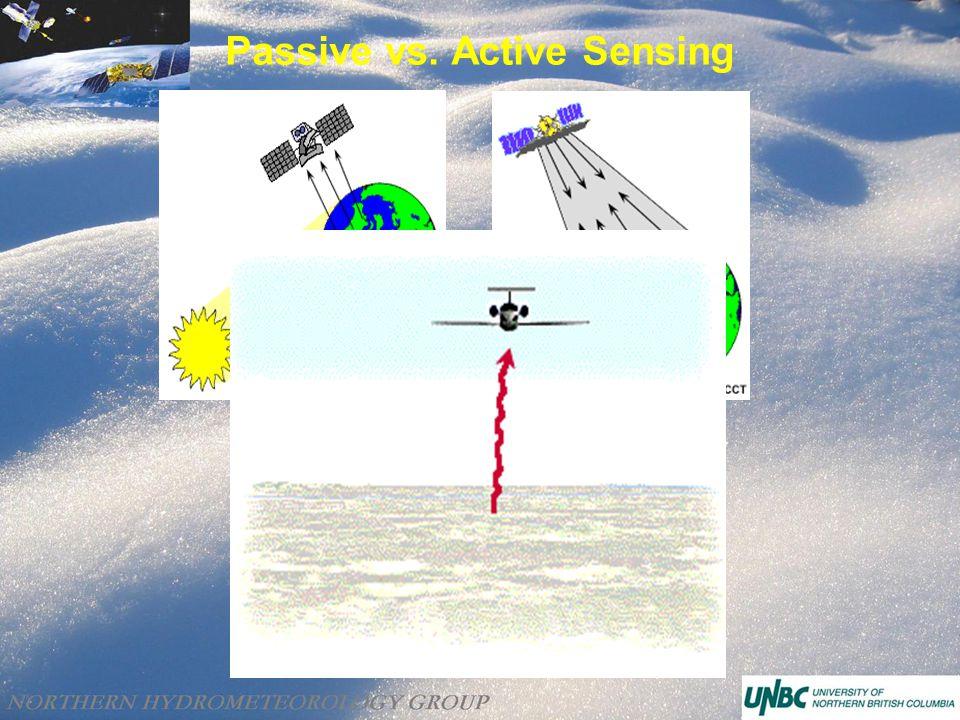 Passive vs. Active Sensing