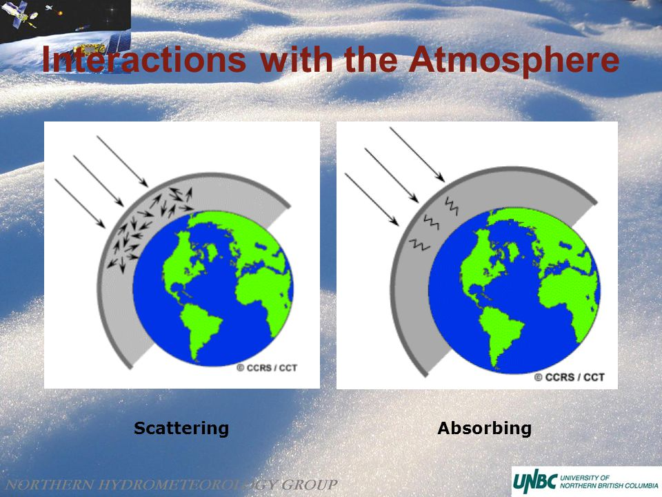 Interactions with the Atmosphere ScatteringAbsorbing