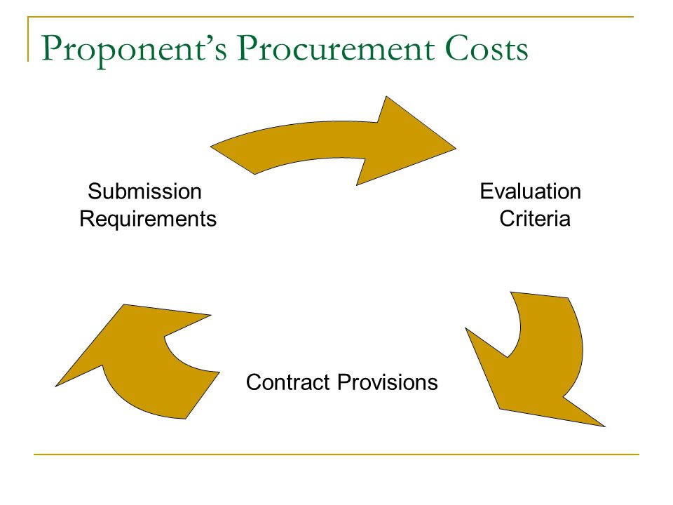 Proponent's Procurement Costs Evaluation Criteria Contract Provisions Submission Requirements