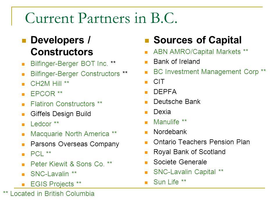 Developers / Constructors Bilfinger-Berger BOT Inc.