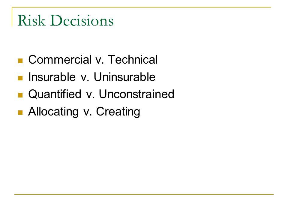 Risk Decisions Commercial v. Technical Insurable v.