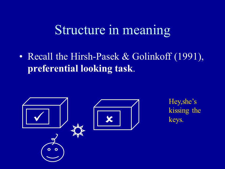 Structure in meaning Recall the Hirsh-Pasek & Golinkoff (1991), preferential looking task.