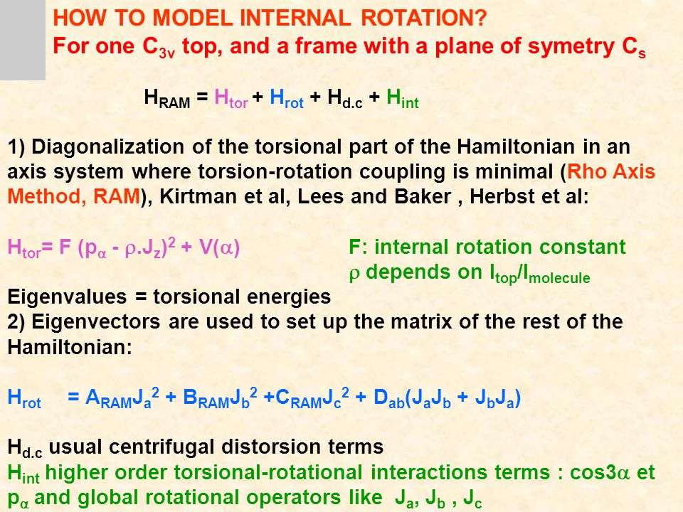 HOW TO MODEL INTERNAL ROTATION.