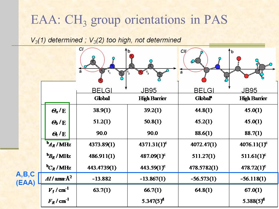 EAA: CH 3 group orientations in PAS V 3 (1) determined ; V 3 (2) too high, not determined A,B,C (EAA) BELGI JB95
