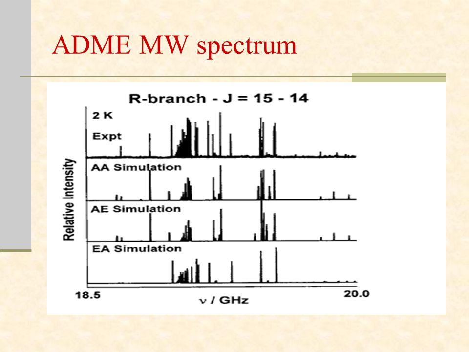 ADME MW spectrum