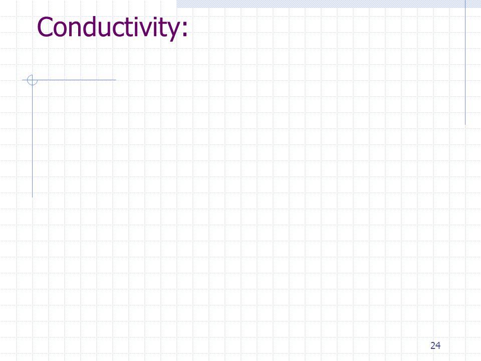 24 Conductivity: