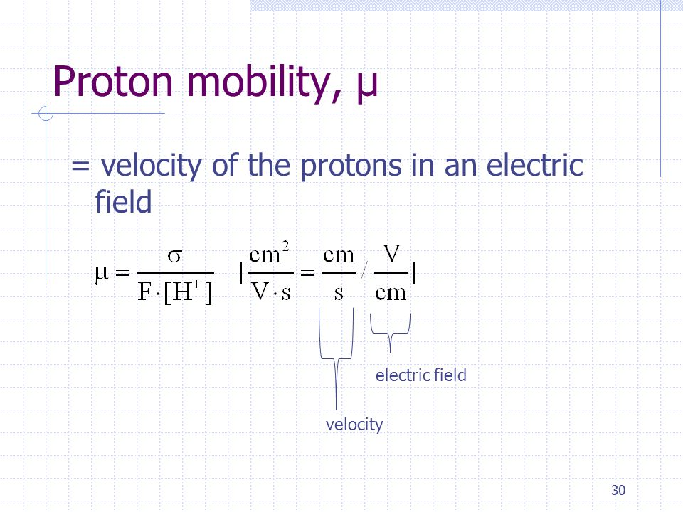 30 Proton mobility, μ = velocity of the protons in an electric field velocity electric field