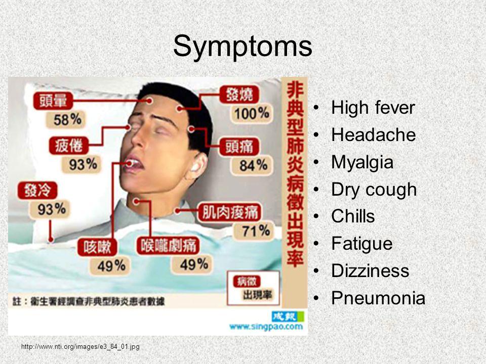 Symptoms High fever Headache Myalgia Dry cough Chills Fatigue Dizziness Pneumonia http://www.nti.org/images/e3_84_01.jpg