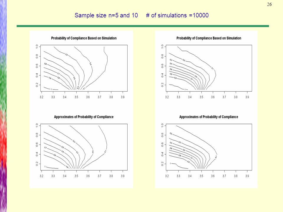 26 Sample size n=5 and 10 # of simulations =10000