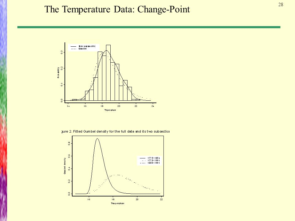 28 The Temperature Data: Change-Point