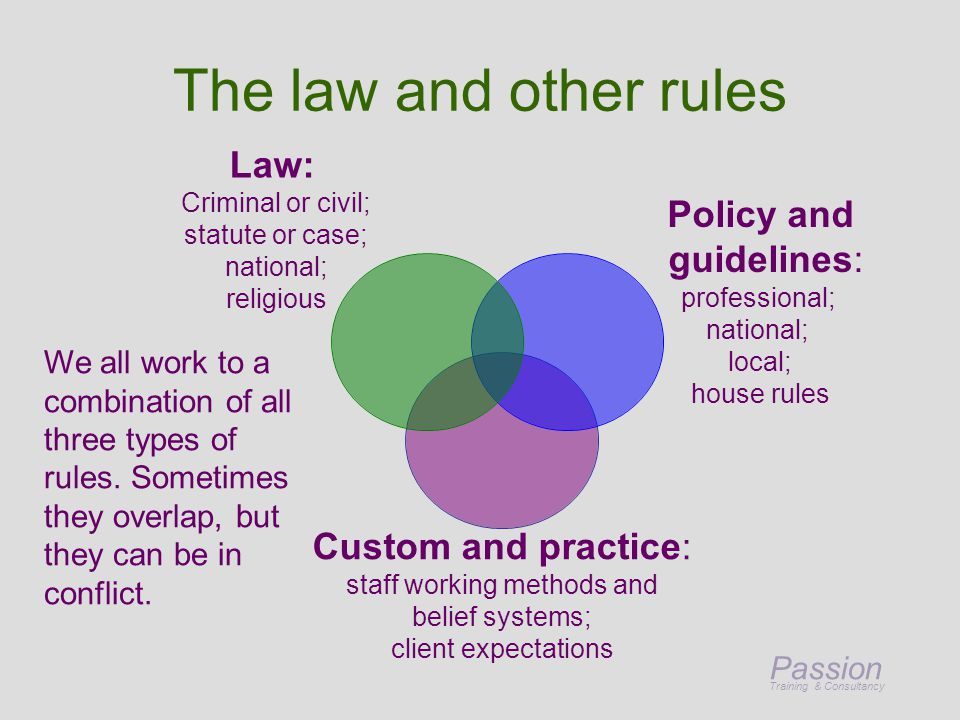 Passion Training & Consultancy The law and other rules Law: Criminal or civil; statute or case; national; religious Policy and guidelines: professional; national; local; house rules Custom and practice: staff working methods and belief systems; client expectations We all work to a combination of all three types of rules.
