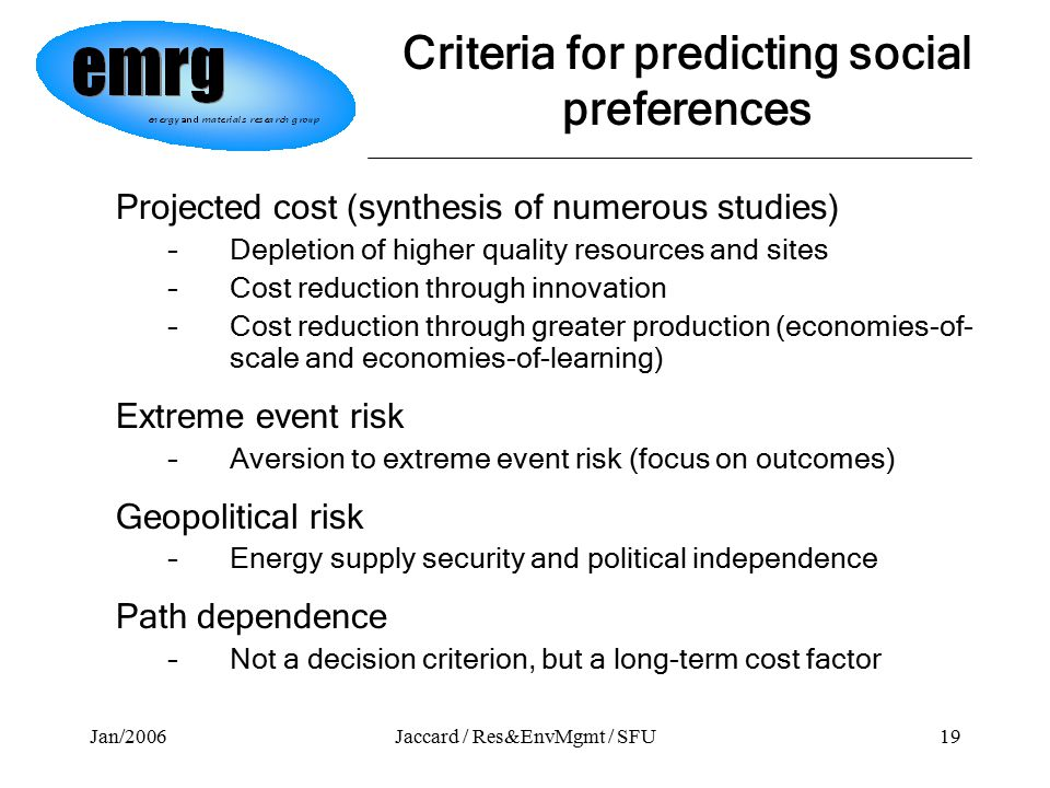 Jan/2006Jaccard / Res&EnvMgmt / SFU19 Criteria for predicting social preferences Projected cost (synthesis of numerous studies) –Depletion of higher quality resources and sites –Cost reduction through innovation –Cost reduction through greater production (economies-of- scale and economies-of-learning) Extreme event risk –Aversion to extreme event risk (focus on outcomes) Geopolitical risk –Energy supply security and political independence Path dependence –Not a decision criterion, but a long-term cost factor