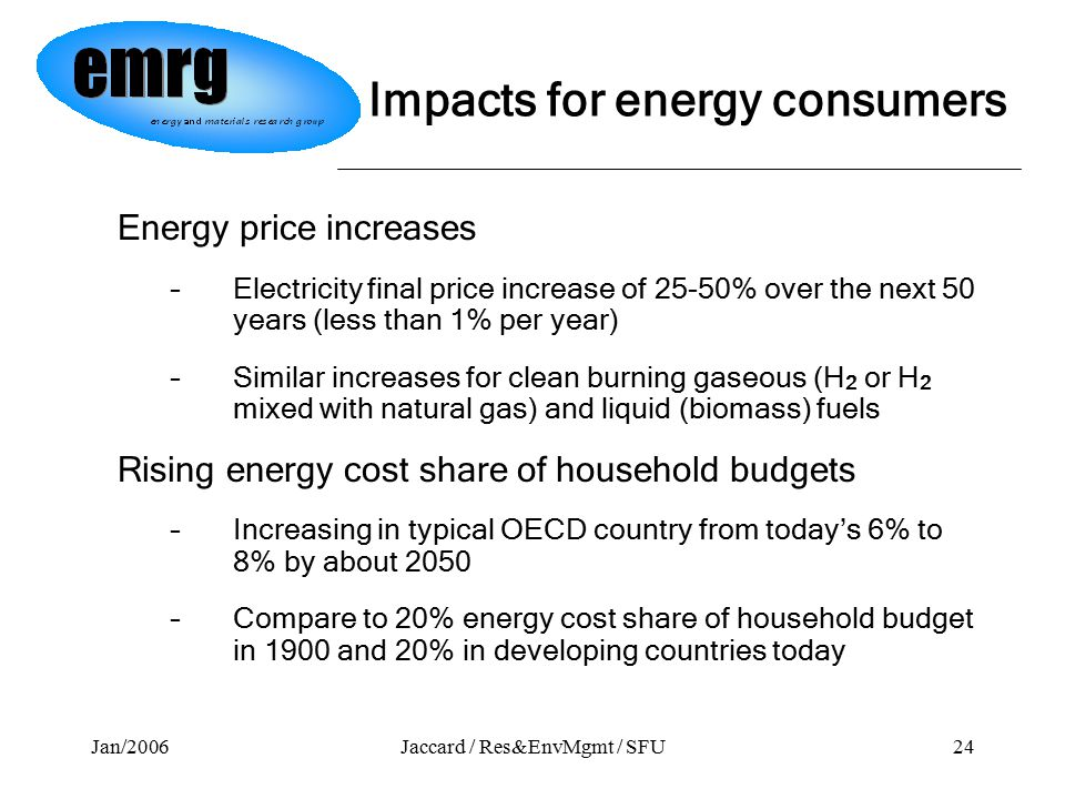 Jan/2006Jaccard / Res&EnvMgmt / SFU24 Energy price increases –Electricity final price increase of 25-50% over the next 50 years (less than 1% per year) –Similar increases for clean burning gaseous (H 2 or H 2 mixed with natural gas) and liquid (biomass) fuels Rising energy cost share of household budgets –Increasing in typical OECD country from today's 6% to 8% by about 2050 –Compare to 20% energy cost share of household budget in 1900 and 20% in developing countries today Impacts for energy consumers