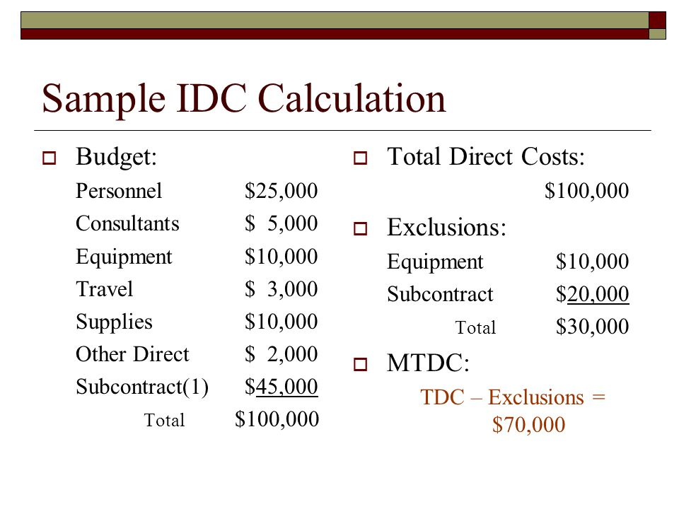 Sample IDC Calculation  Budget: Personnel$25,000 Consultants$ 5,000 Equipment$10,000 Travel$ 3,000 Supplies$10,000 Other Direct$ 2,000 Subcontract(1)$45,000 Total $100,000  Total Direct Costs: $100,000  Exclusions: Equipment$10,000 Subcontract$20,000 Total $30,000  MTDC: TDC – Exclusions = $70,000