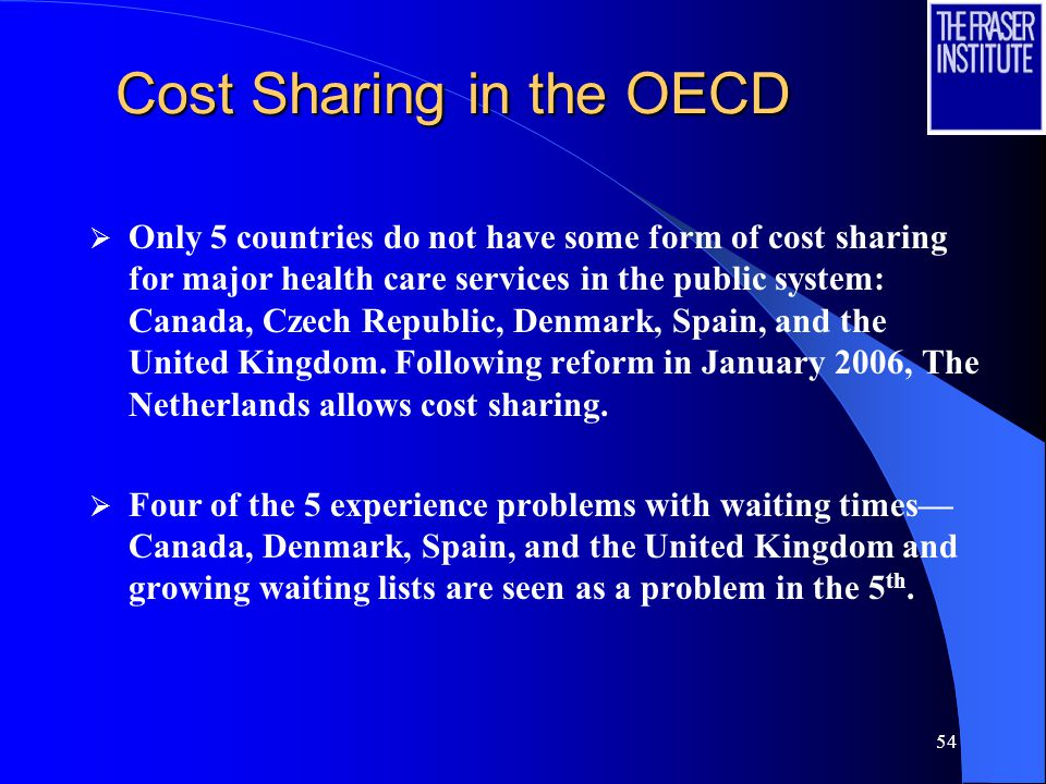 54 Cost Sharing in the OECD  Only 5 countries do not have some form of cost sharing for major health care services in the public system: Canada, Czech Republic, Denmark, Spain, and the United Kingdom.