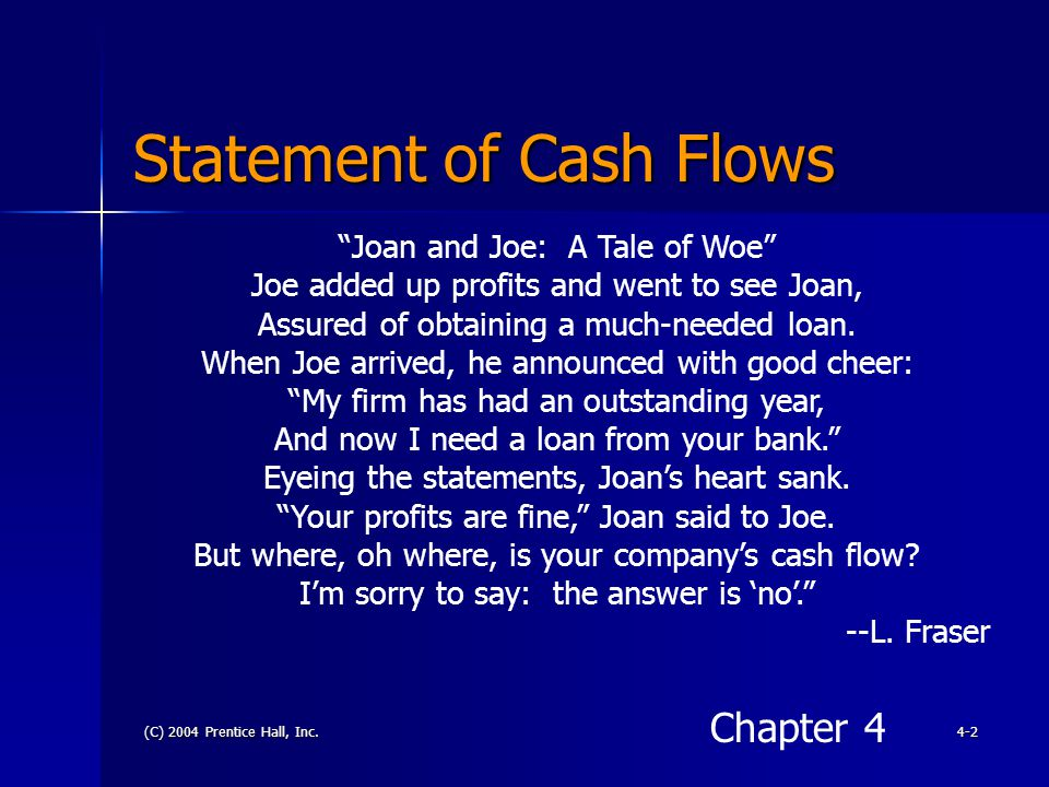 (C) 2004 Prentice Hall, Inc.4-13 Preparing a Statement of Cash Flows Continued  Acquiring/disposing of securities that are not cash equivalents  Acquiring/disposing of productive assets  Lending money/collecting on loans Investing Activities include