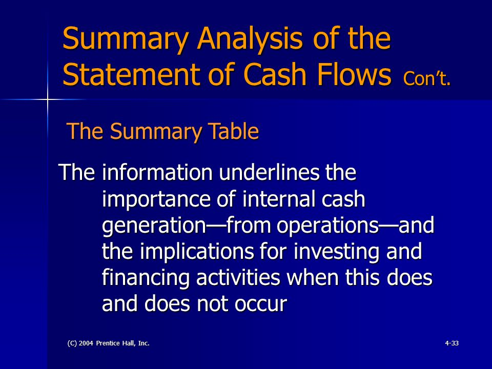 (C) 2004 Prentice Hall, Inc.4-33 Summary Analysis of the Statement of Cash Flows Con't. The information underlines the importance of internal cash gen