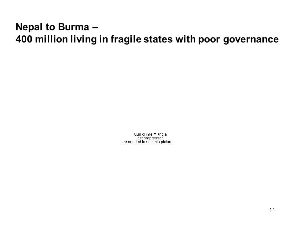 11 Nepal to Burma – 400 million living in fragile states with poor governance